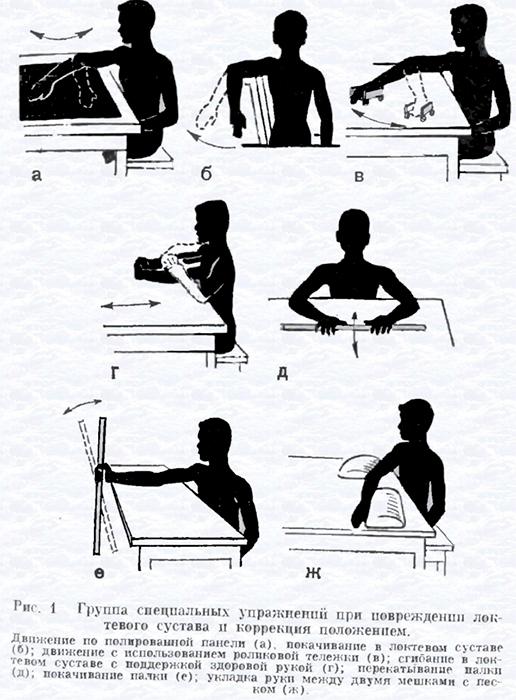 наколенники при вывихе коленного сустава
